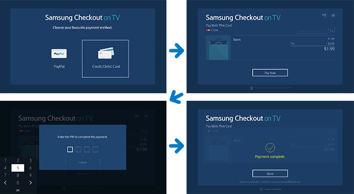 Samsung Checkout on TV: When you use your credit card.