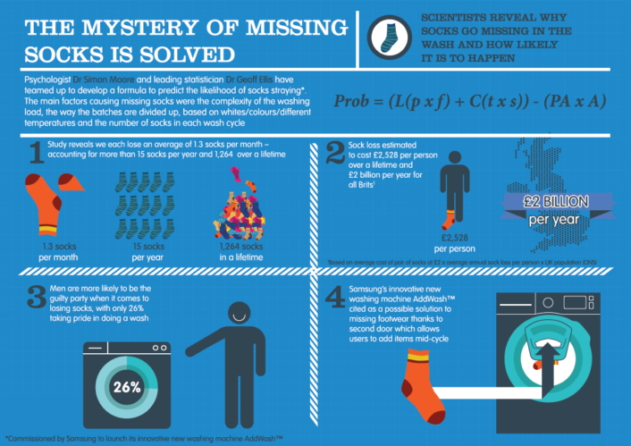 Infographic_MissingSock_Main_1