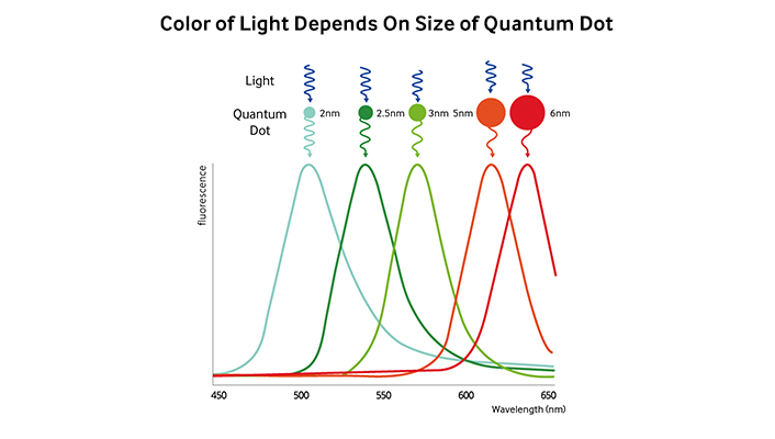 QuantumDotGood_Main_2