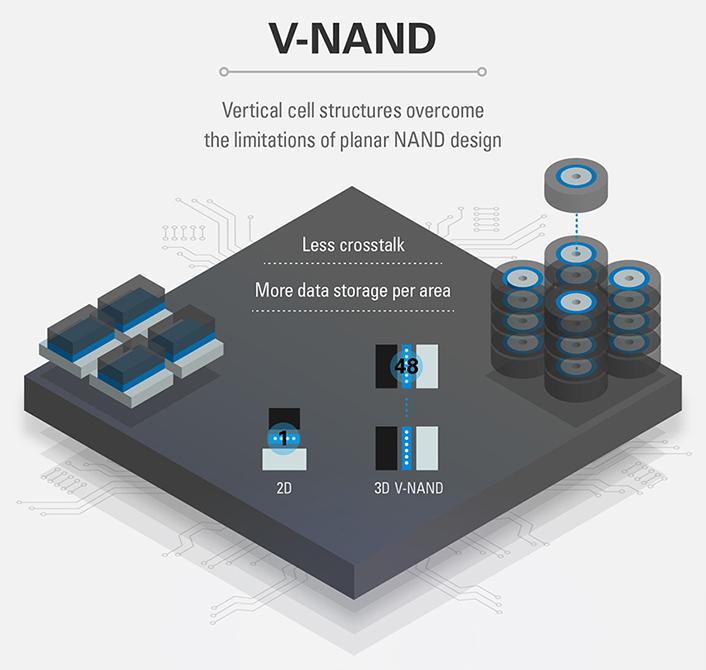 3D Technology_Main_1