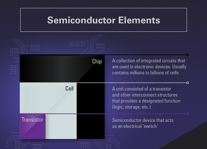 semicon_4