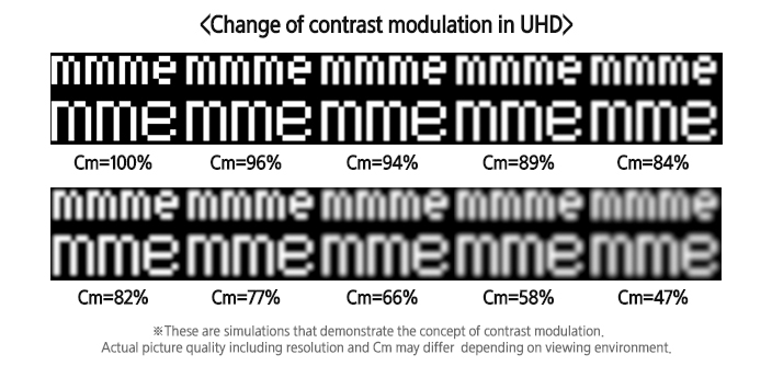ICDM Decides There's More to Resolution than Pixel Count