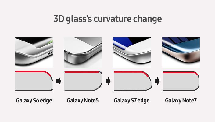 GalaxyNote7_Feature_Design_Main_9
