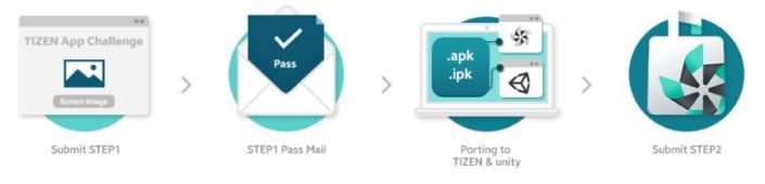 Tizen App Challenge_Main_3