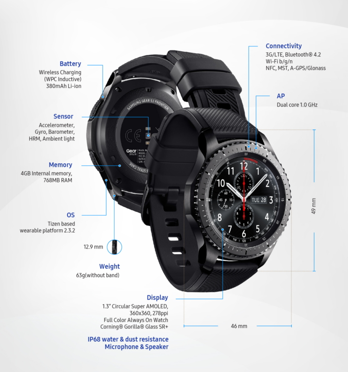 Samsung Expands Smartwatch Portfolio with Gear S3 ...