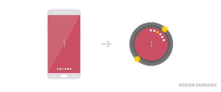 Circular UX Design Story_DesignSamsung_Main_4_F5