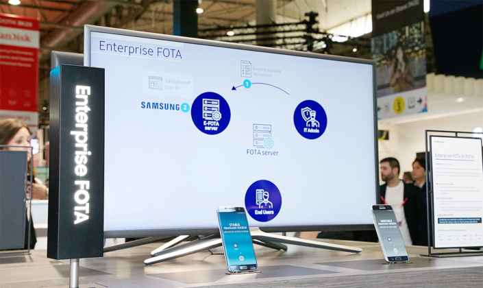 Samsung Showcases Seamless Ecosystem Of Mobile Products Services