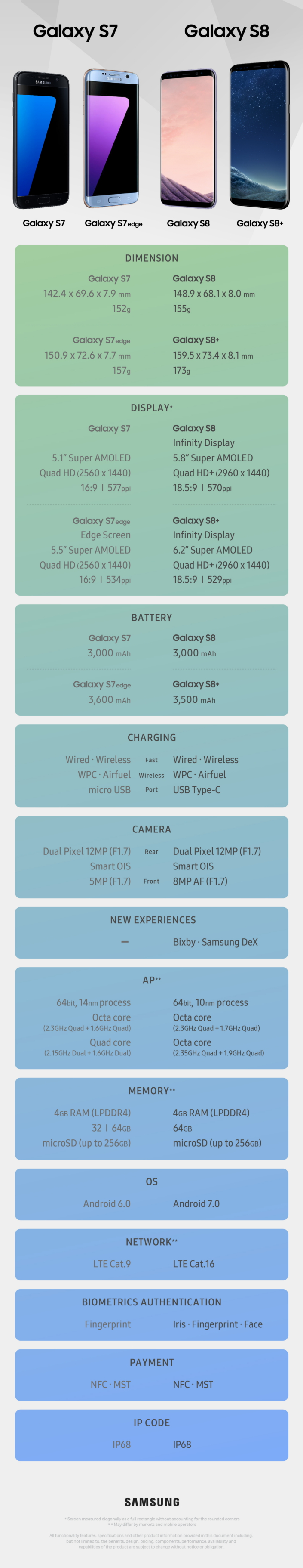 which is compatible with all Samsung QLED