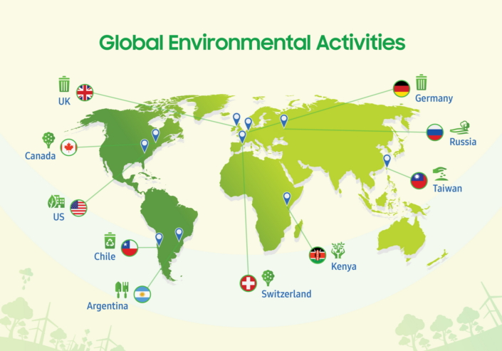 Samsung's Commitment to the Environment Around the World – Samsung Global Newsroom