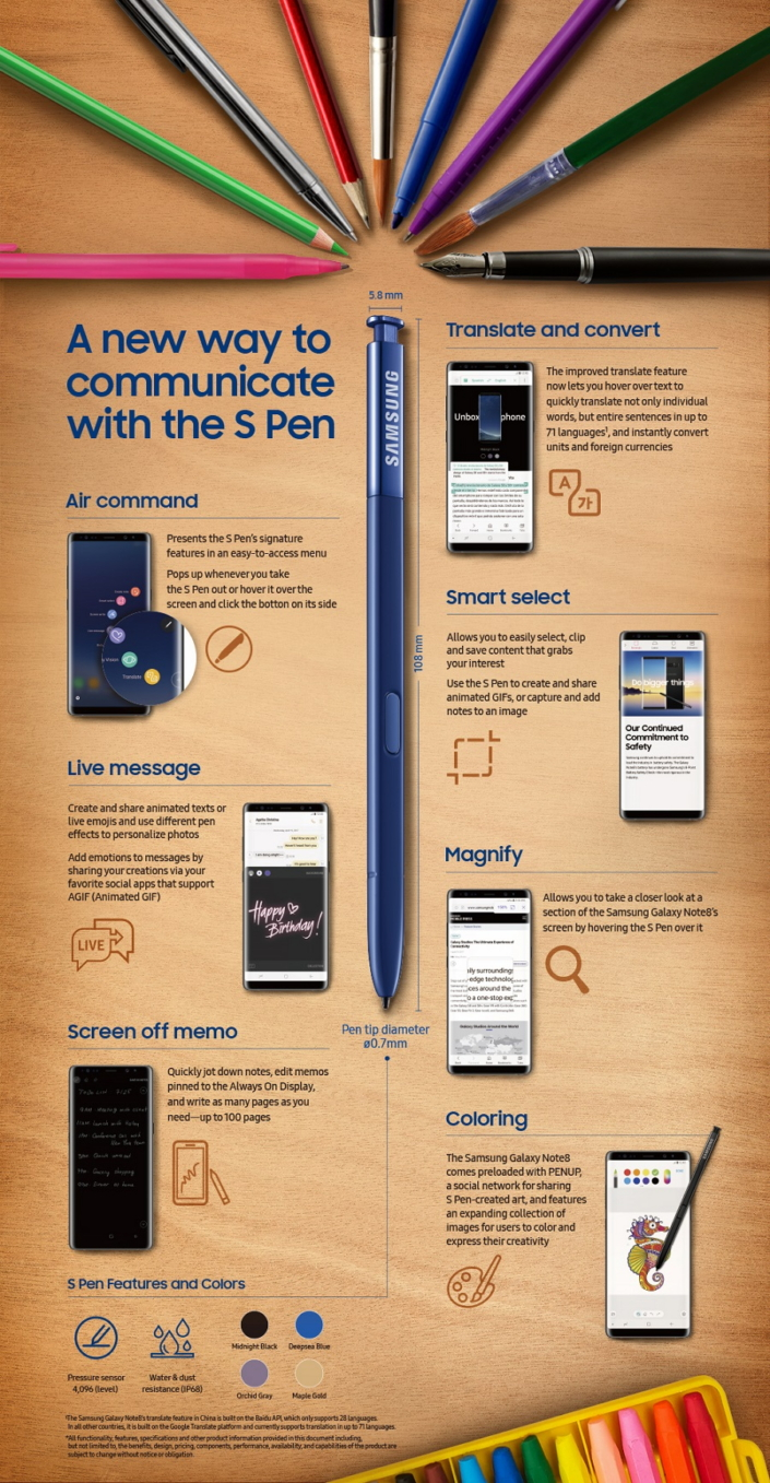 A New Way to Communicate: The S Pen of the Galaxy Note8 – Samsung