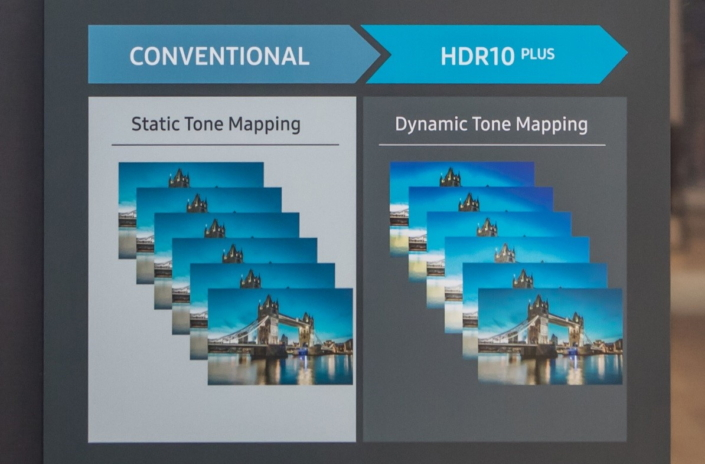 Samsung TV Confronto - Static Tone Mapping/Dinamic Tone Mapping (HDR10+)