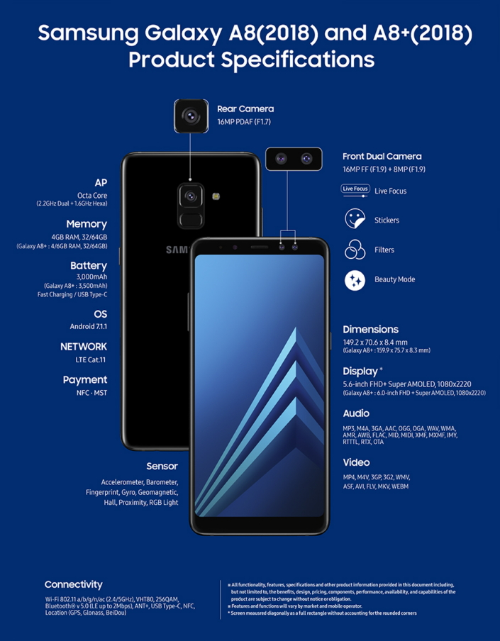 samsung introduces the galaxy a8 2018 and a8 2018 tech news. Black Bedroom Furniture Sets. Home Design Ideas