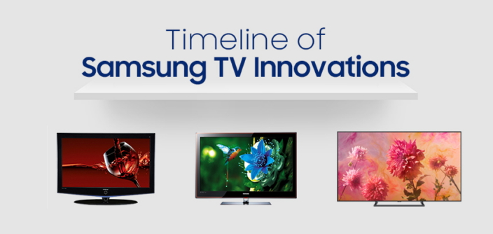 [Infographic] Looking Back at Samsung's Milestone TV Innovations
