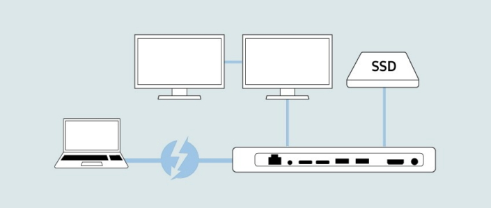 Thunderbolt™ 3: a Single Cable Solution for Next-Level