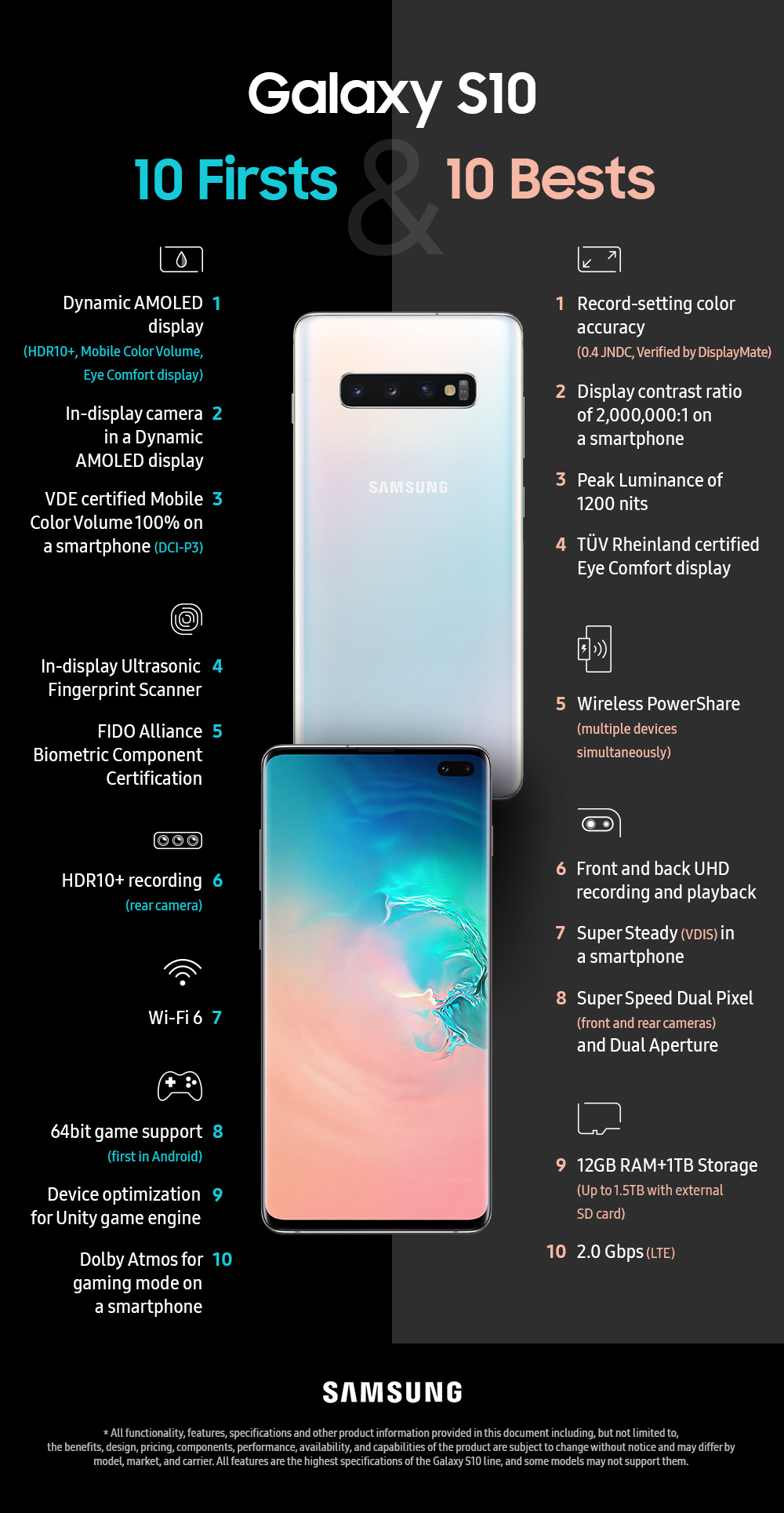 Infographic] 10 Firsts and 10 Bests from the Galaxy S10
