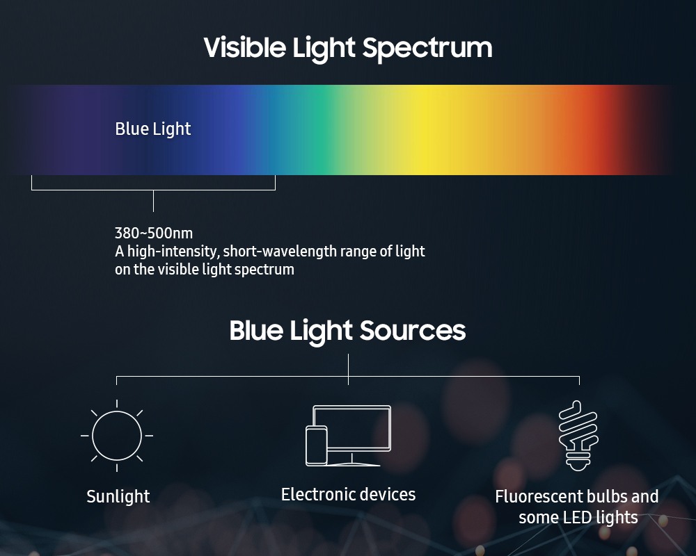 Easy on the Eyes: How the Galaxy S10's Display Protects Users from Blue Light – Samsung Global Newsroom