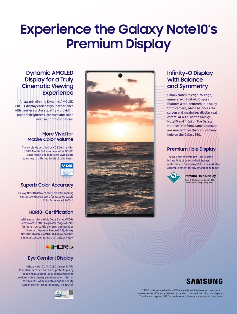 [Infographic] Experience the Galaxy Note10's Premium Display – Samsung Global Newsroom