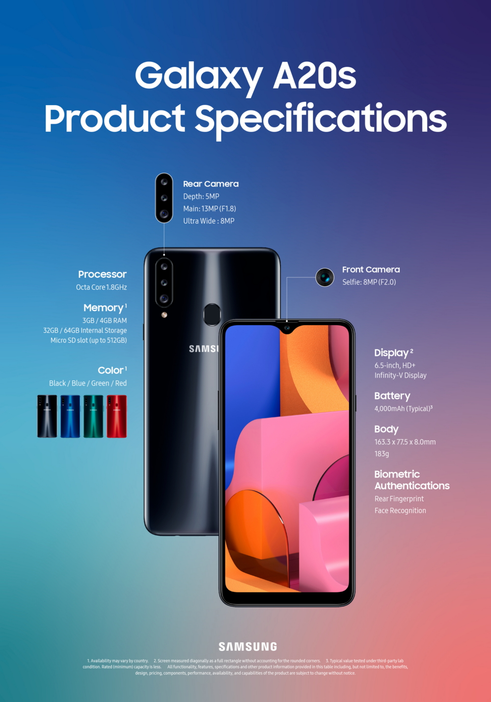 Infographic  Galaxy A20s  Meet The Essential Device For