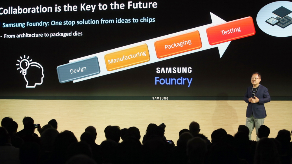 Samsung Expands its Commitment to Foundry Customers with the