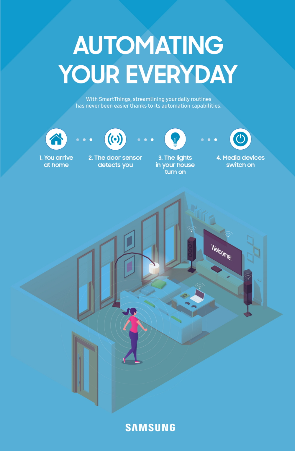 Infographic] Get Smart: The Latest in What SmartThings Can