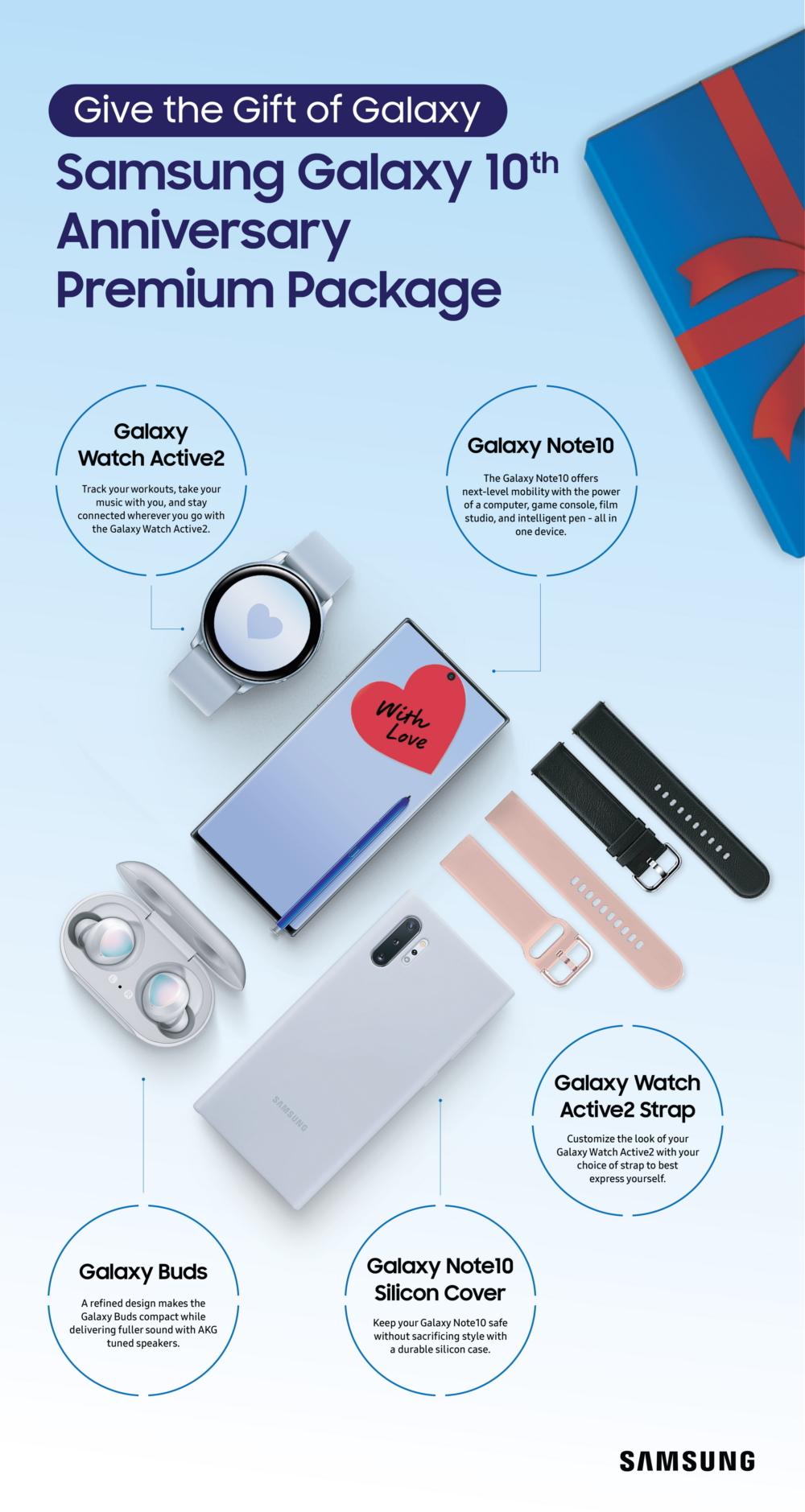 Samsung Galaxy 10 周年纪念盒装