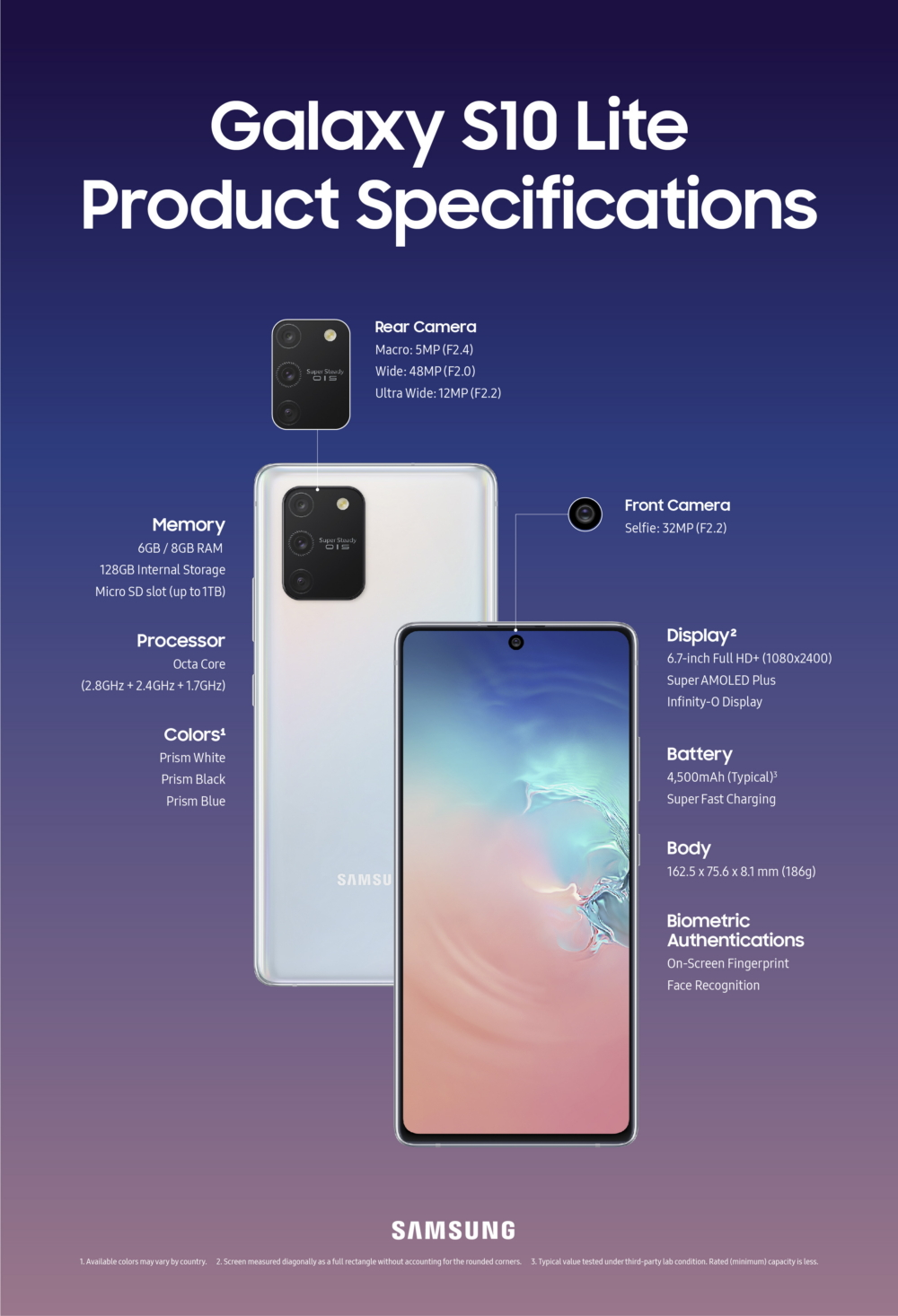 Samsung Galaxy S10 Lite 及 Galaxy Note10 Lite 正式发布,一月尾开卖,售价约 RM2745 起 8