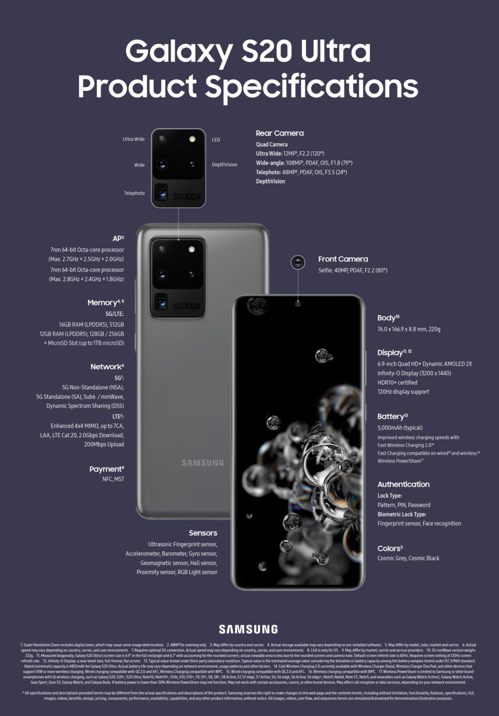 Samsung Galaxy S20 系列亮相:诚意满满的升级,开启 Galaxy 手机新篇章 23