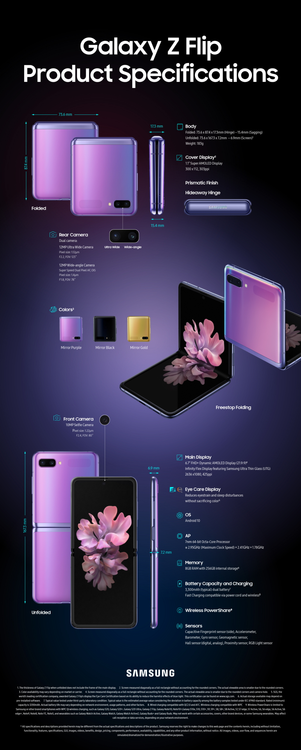 [Infographic] Galaxy Z Flip: A Standout Device for Those Who Live to Stand Out – Samsung Global Newsroom