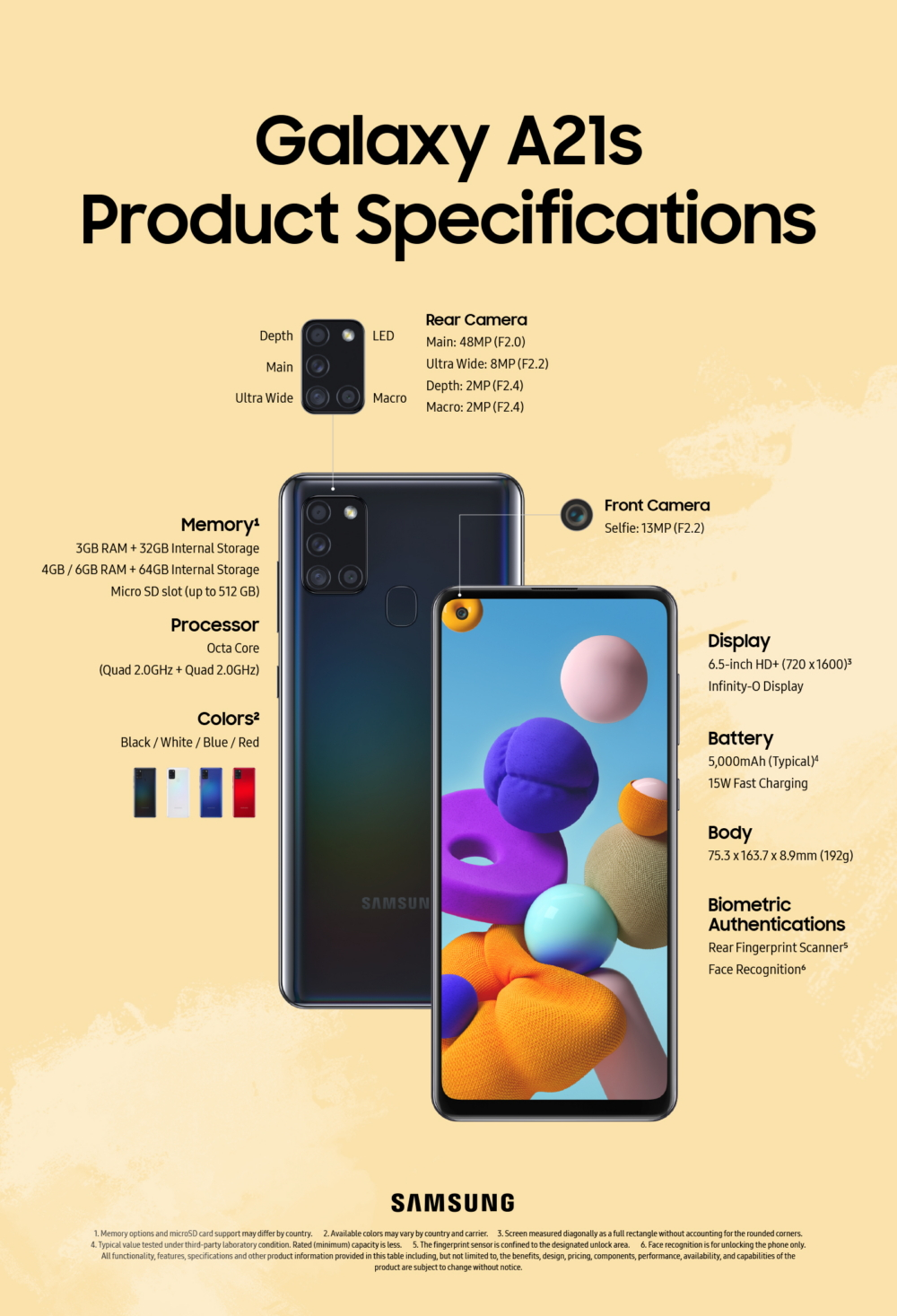 Infographic Galaxy A21s Delivers Enhanced Features In A Standout Design Samsung Global Newsroom