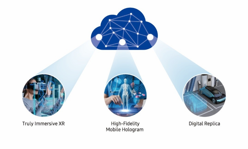 Samsung's 6G White Paper Lays Out the Company's Vision for the ...