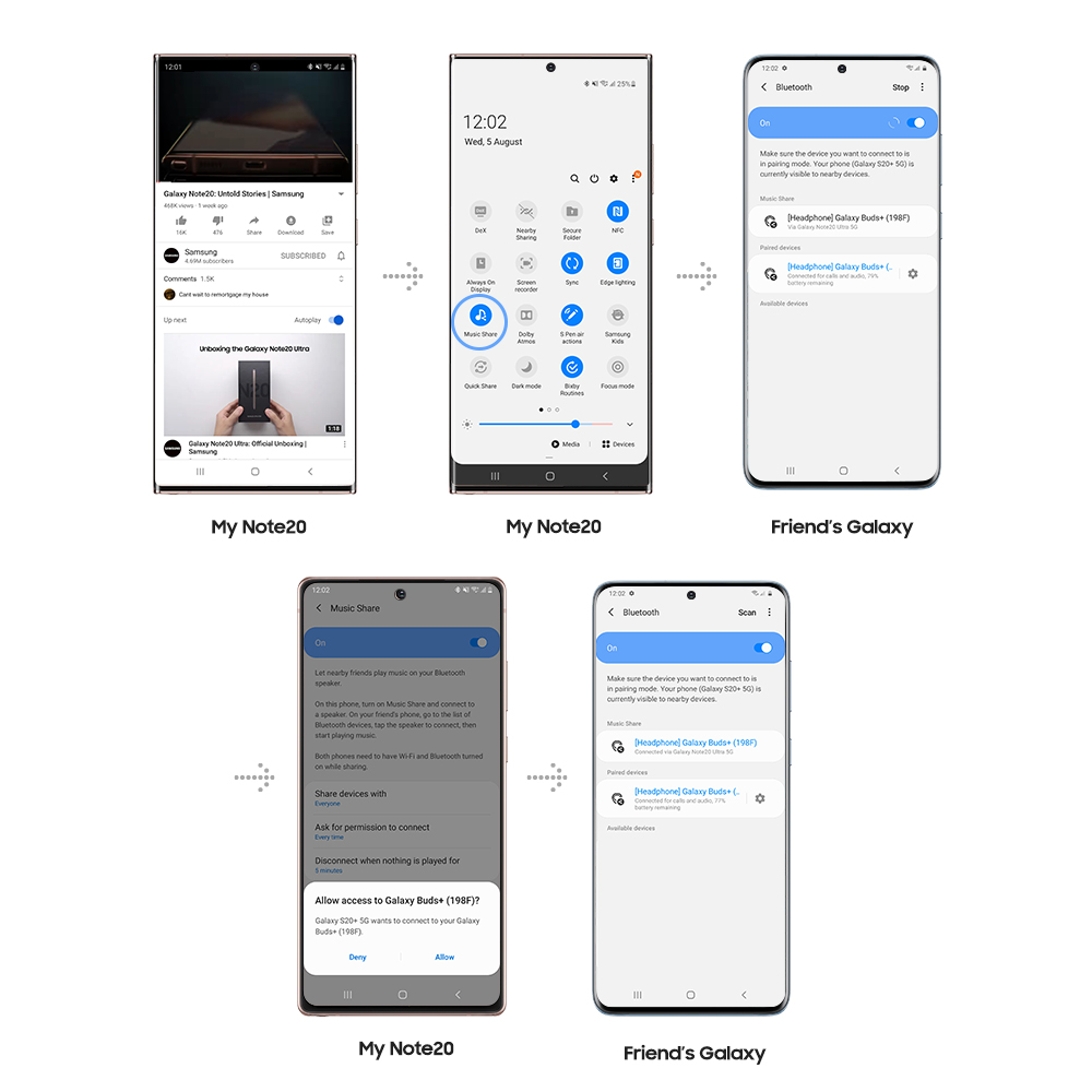 Galaxy Note20 Five Features main5