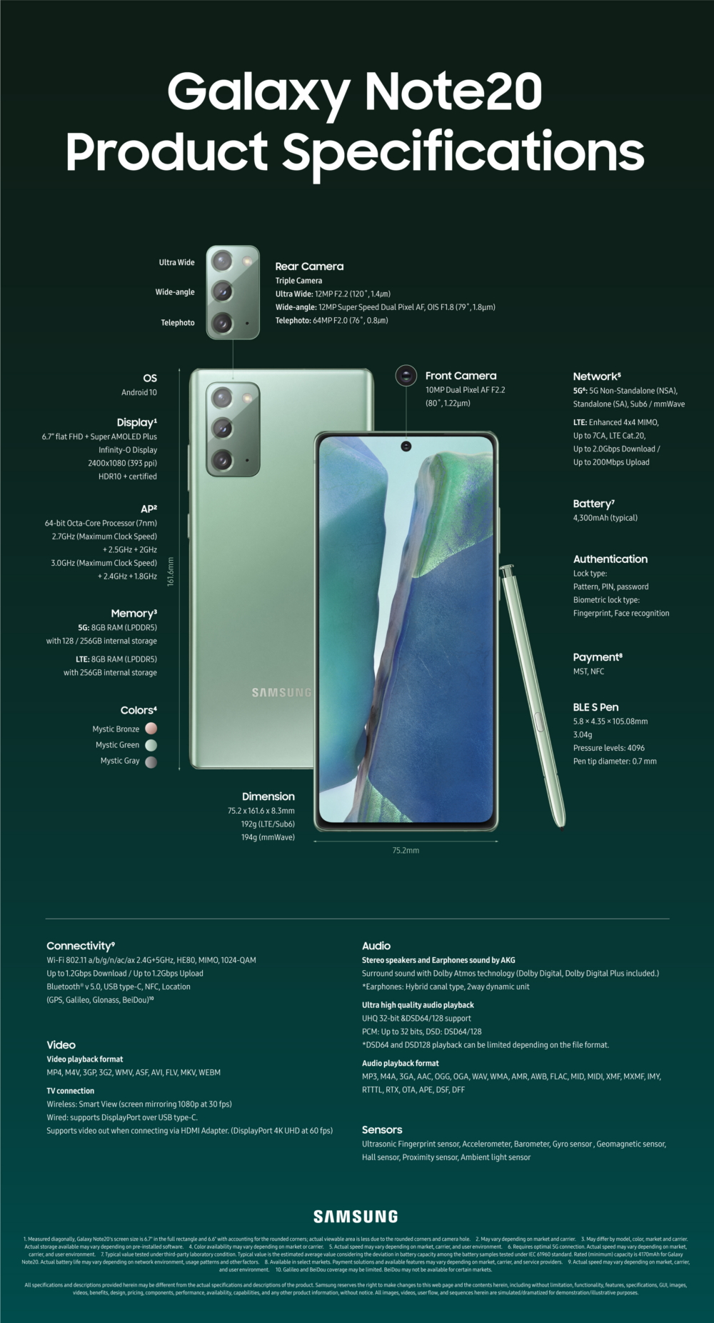 Image result for Samsung note 20 specifications