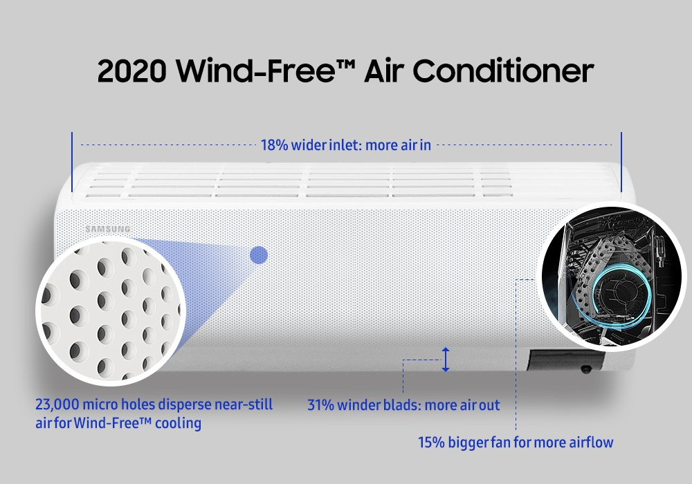 [Interview] Efficiency For Good: Inside the Energy-Reducing Technologies of Samsung's Wind-Free™ Air Conditioners - Image 2