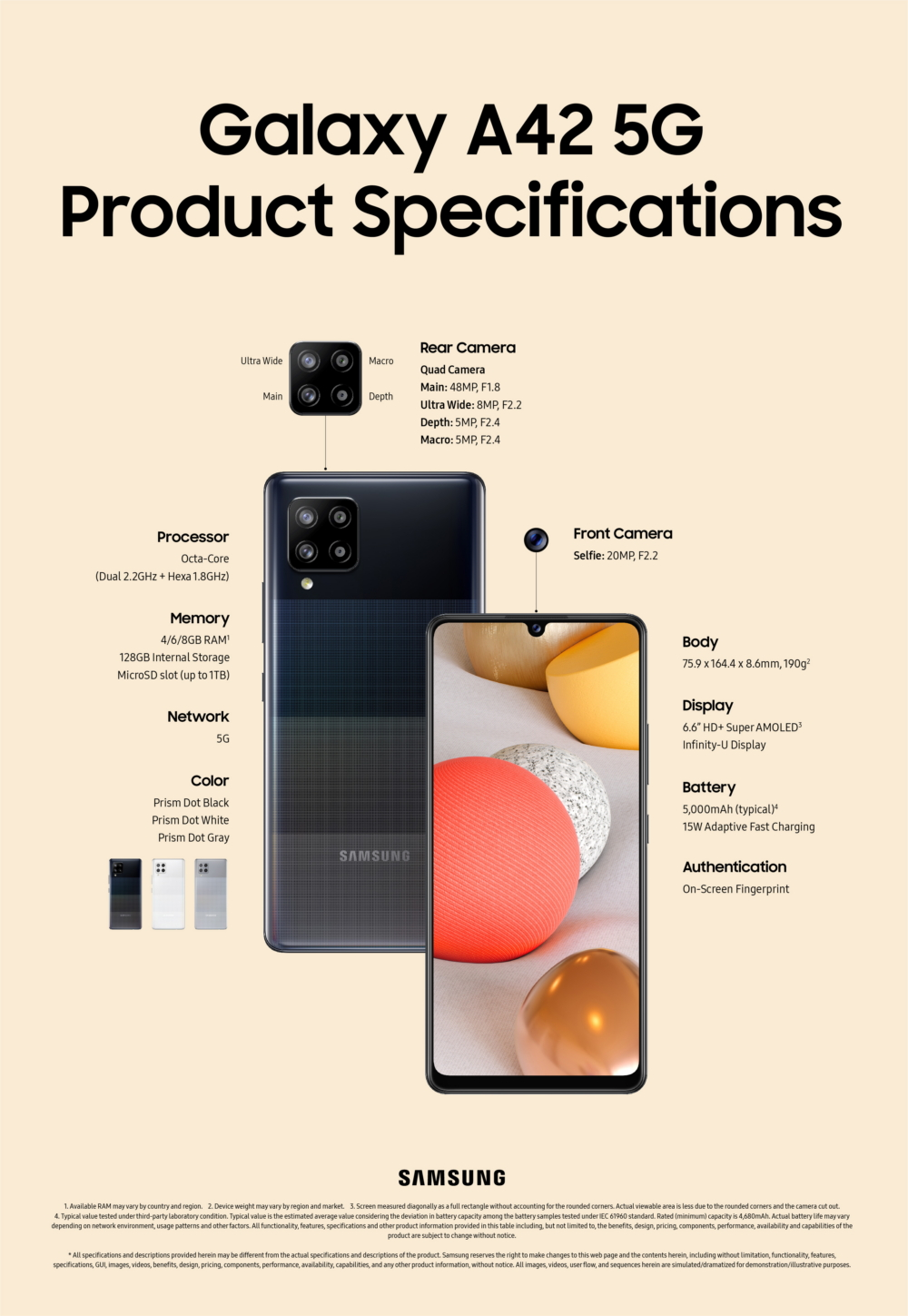[Infographic] Enjoy Next-Generation Connectivity and Mobile Experiences with the Galaxy A42 5G - Image 1