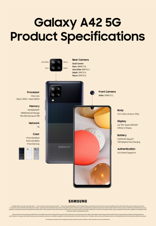 Samsung Galaxy A45 5G 规格