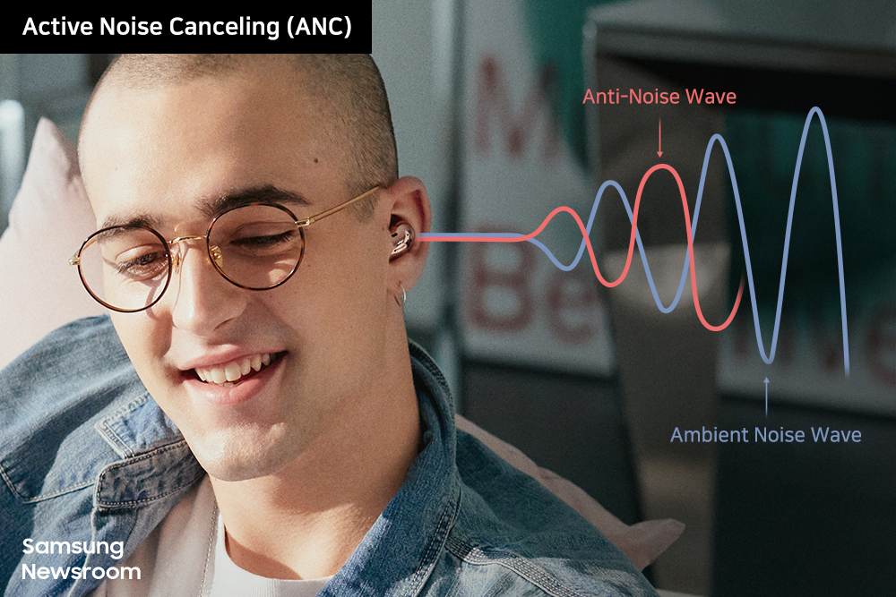 The Freedom Not to Listen: The Story Behind Noise Cancelation Technology - Image 3