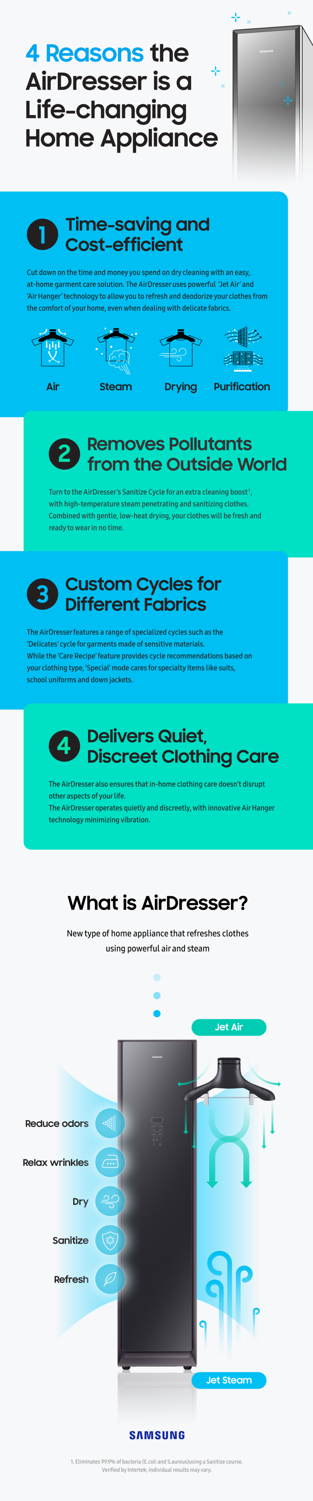 [Clothing Care Reimagined] ③ [Infographic] 4 Reasons Samsung's AirDresser is a Life-changing Home Appliance - Image 1