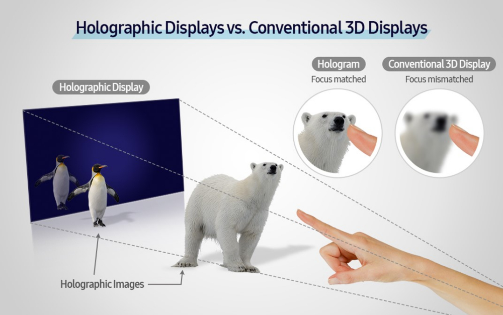 [Interview] Samsung Researchers Open a New Chapter for Holographic Displays - Image 4