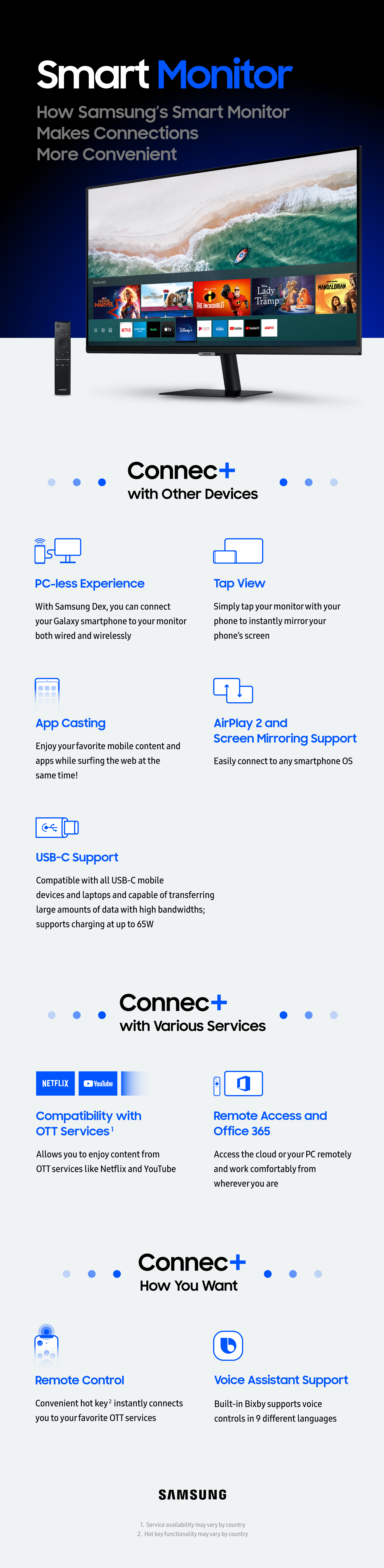 [Infographic] More Than a Monitor: How Samsung's Smart Monitor Keeps Users Connected - Image 1