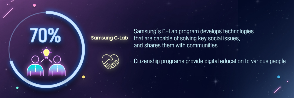 Samsung's Noteworthy Quest to Advance Digital Responsibility - Image 5