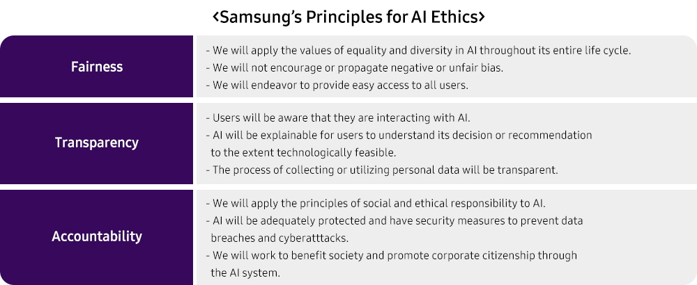 Samsung's Noteworthy Quest to Advance Digital Responsibility - Image 3
