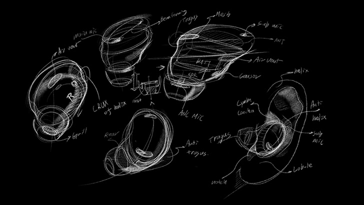 Form that Follows Sound: The Story Behind Galaxy Buds Pro's Optimized Design - Samsung Global Newsroom