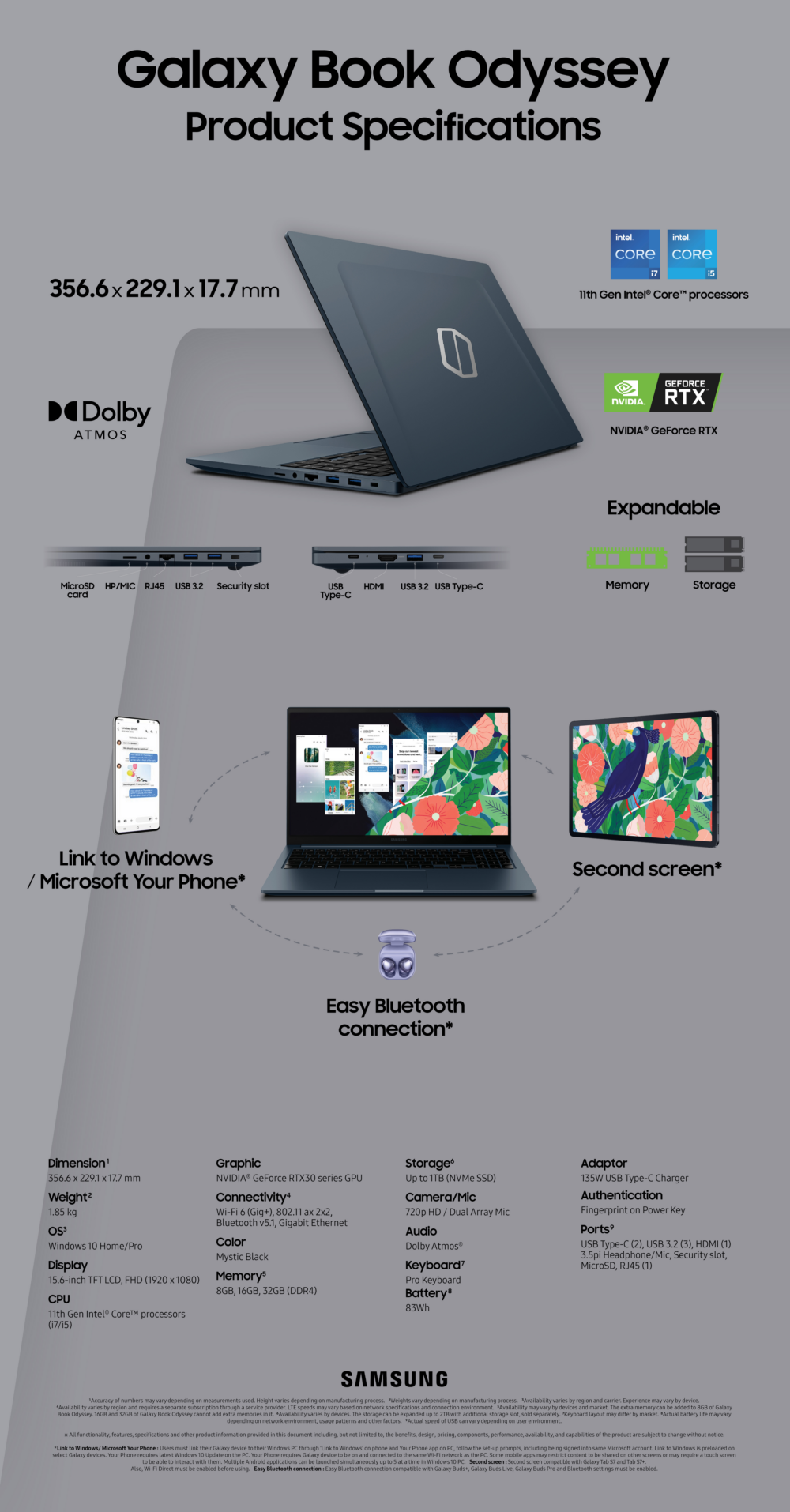 [Infographic] Enjoy All-Day Productivity and Connectivity With the Galaxy Book and Galaxy Book Odyssey - Image 1