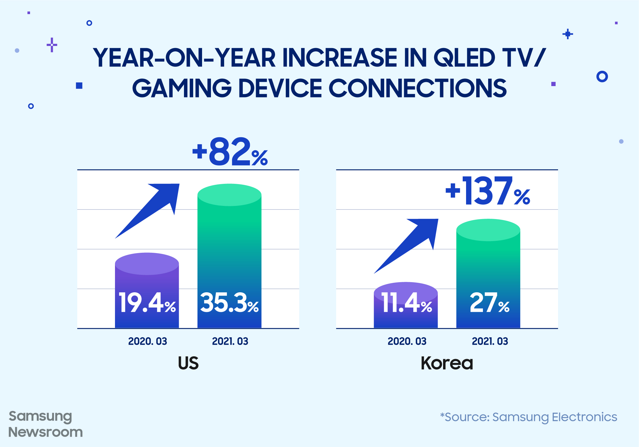 From eSports to Family Game Nights, We're Entering the Golden Age of Gaming - Image 2