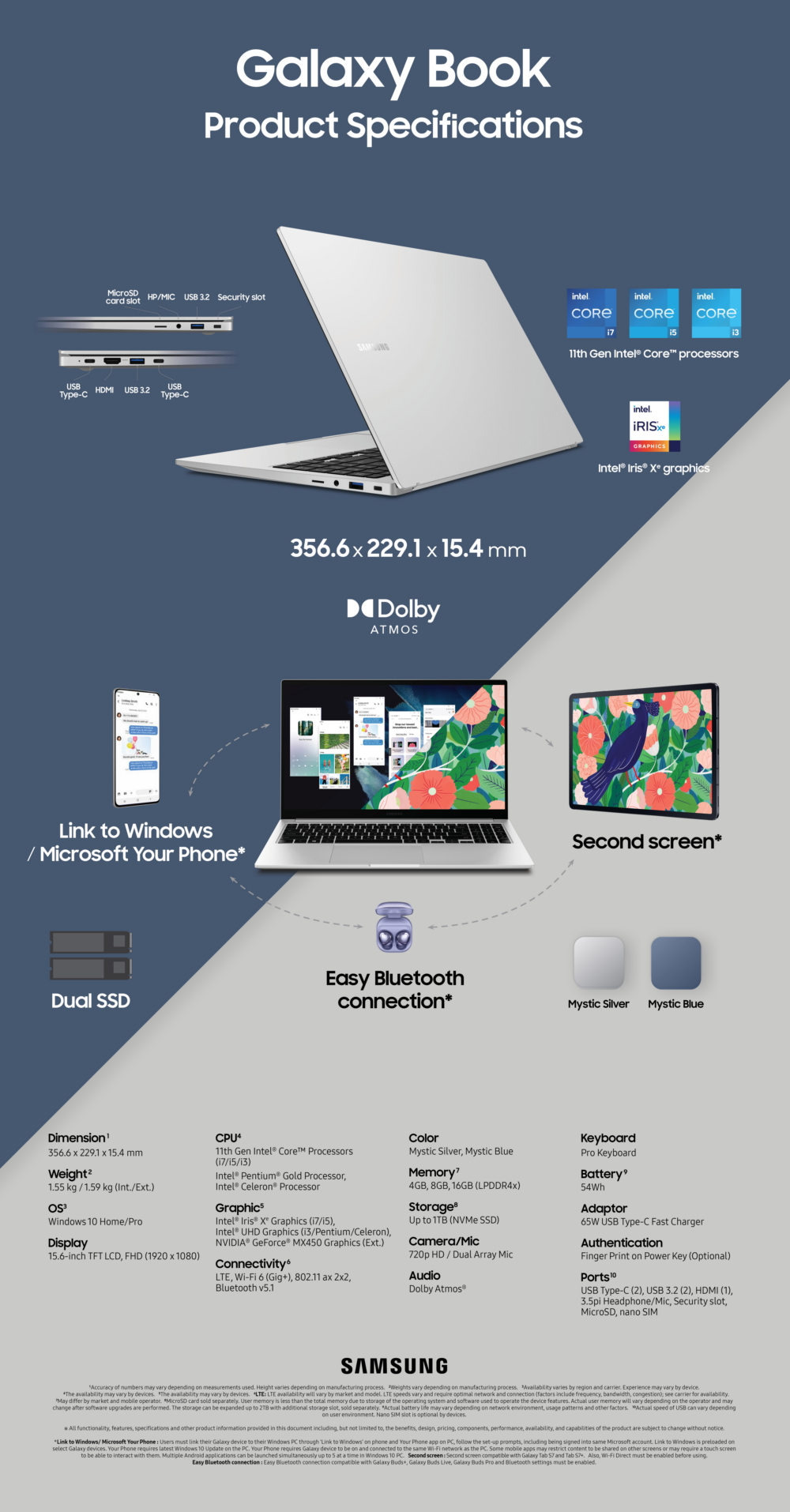[Infographic] Enjoy All-Day Productivity and Connectivity With the Galaxy Book and Galaxy Book Odyssey - Image 2