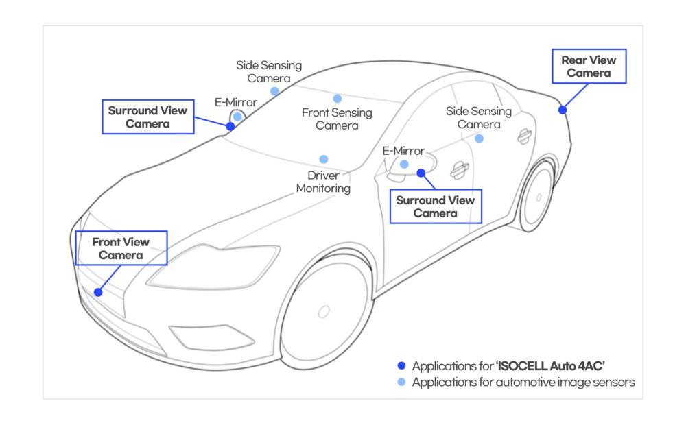 Samsung представила сенсор ISOCELL для вождения авто в условиях плохого освещения