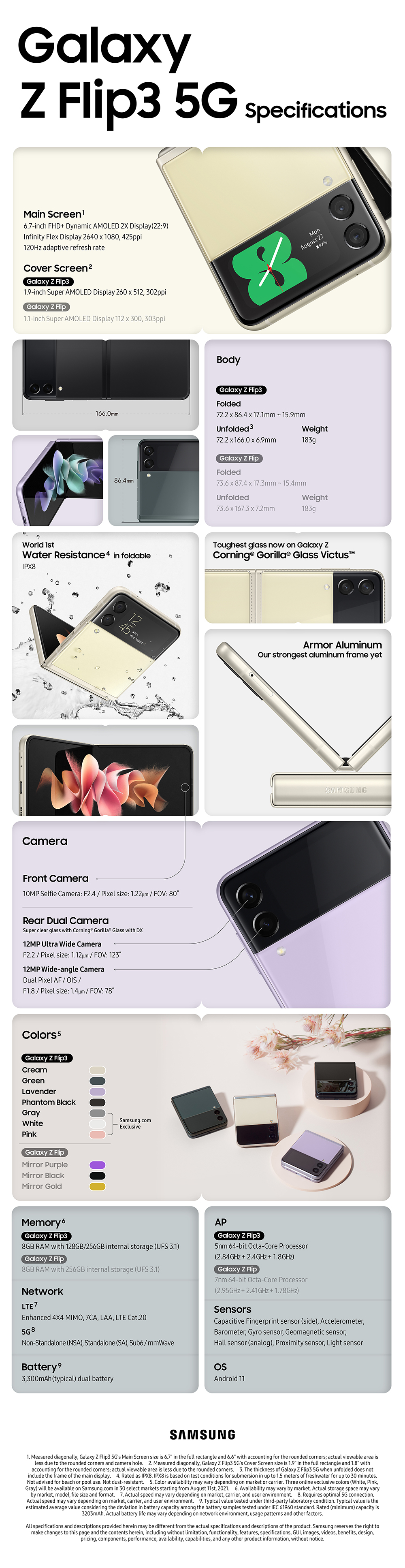 01 galaxy zflip3 5g product specifications - SAMSUNG UNVEILS GALAXY Z Flip 3 - CHECKOUT THE SPECS!