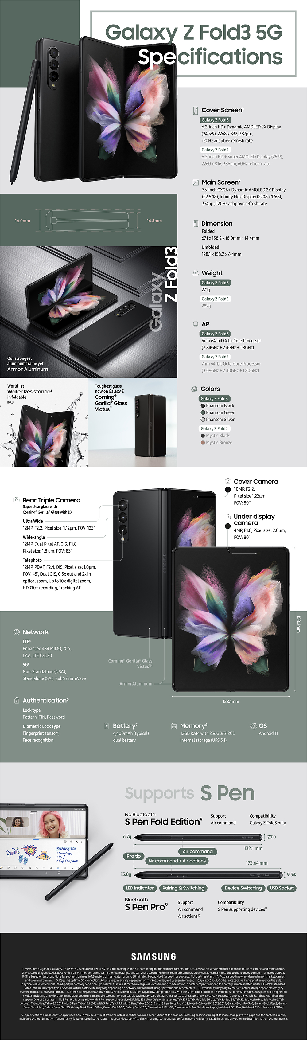 01 galaxy zfold3 5g product specifications - Samsung unveils Galaxy Z Fold 3 - Checkout the specs!