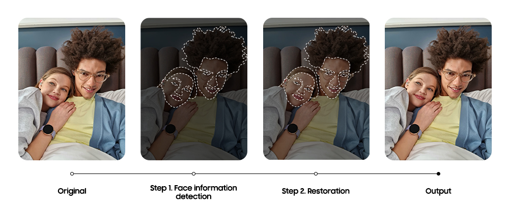 Behind the Snapshot: How the Galaxy S21's AI Improves Your Photos in the Blink of an Eye - Image 4