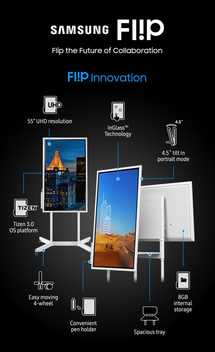 Samsung-Flip-CES-2018_main_3